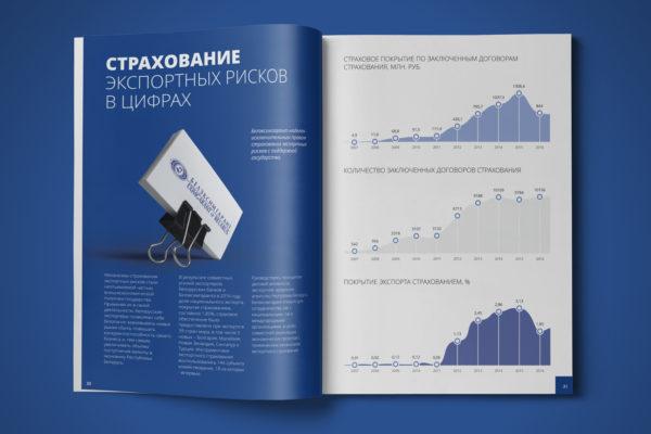 Eximgarant-annual-report-16-8