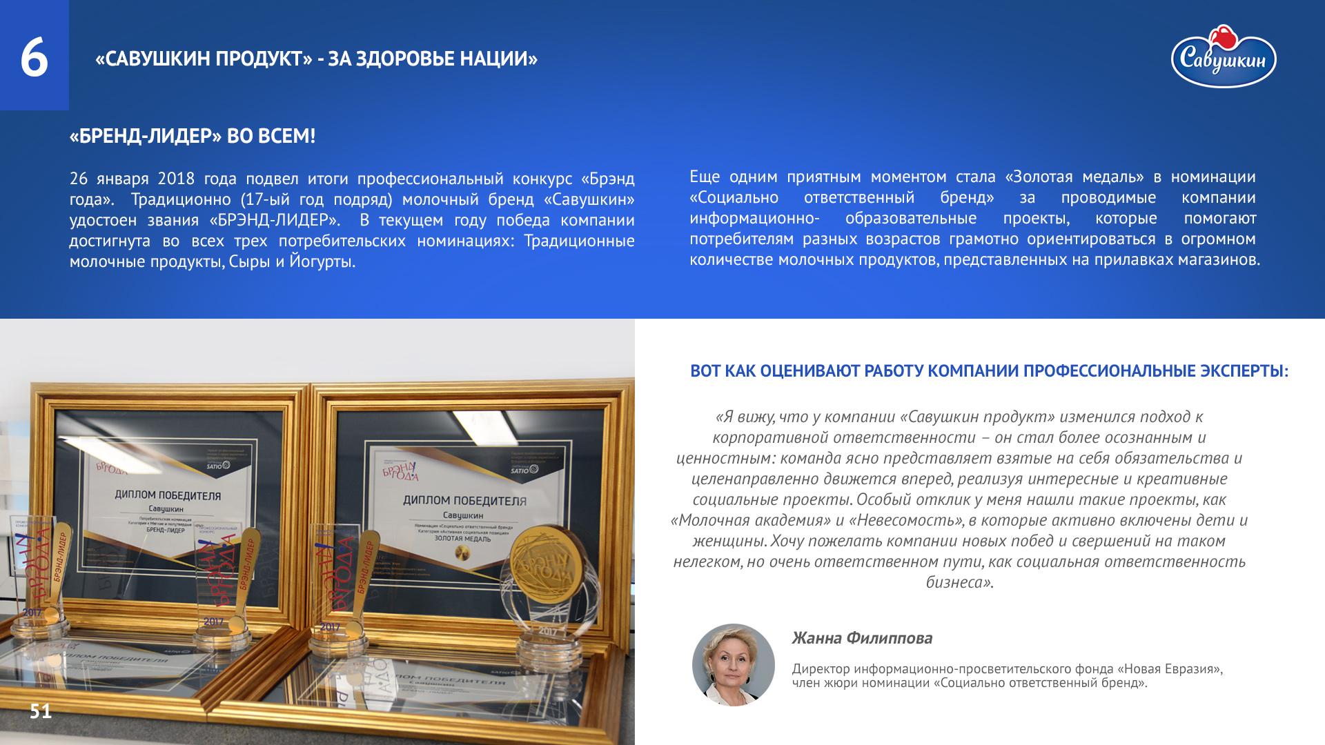 Savushkin_product_report-18