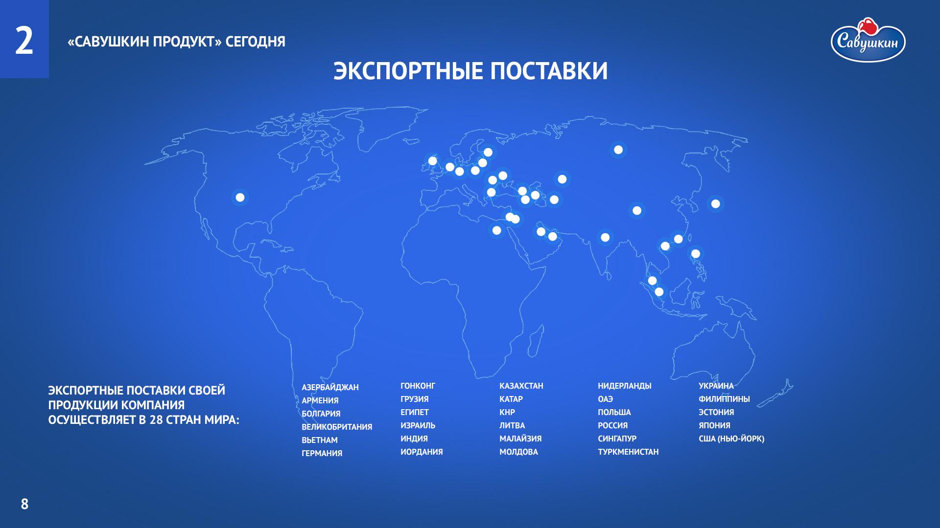 Savushkin_product_report-5